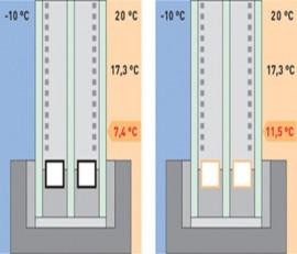 Тепла дистанція для одно- і двокамерних склопакетів SILVERSTAR